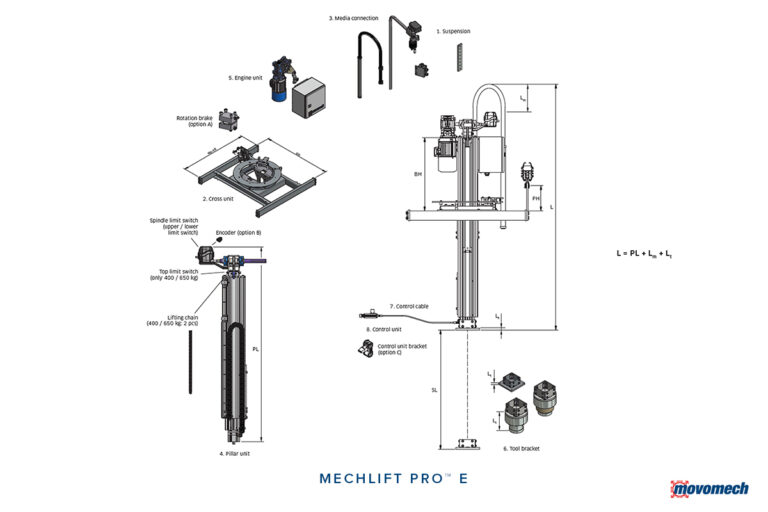 Mechlift Pro modules